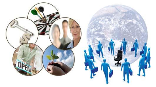 Thu hút sự quan tâm cộng tác viên bán hàng online